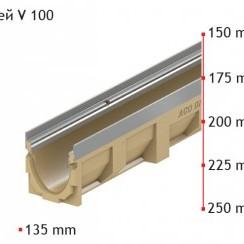 Улей ACO MultiDrain V 100 S 0.0.2 , 100 см./15 см. , с отвор