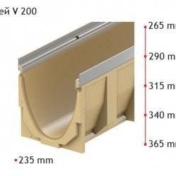 Улей ACO MultiDrain V 200 S 10.1
