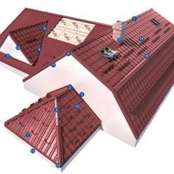 Покриви Bilka Голям полукръгъл капак