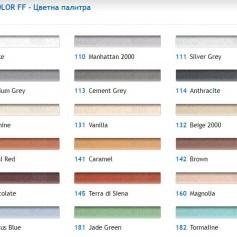 Фугираща смес KERACOLOR FF цвят 170 Crocus Blue